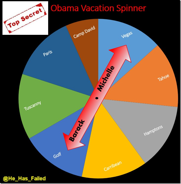 ObamaVacationSpinner